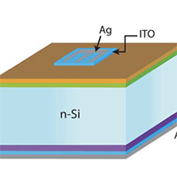 GaP-Si solar cells achieve significant efficiency at lower cost