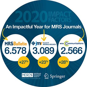 2020 Impact Factors