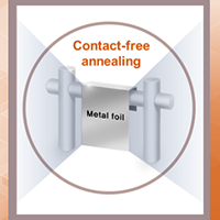 Contact-free-annealing